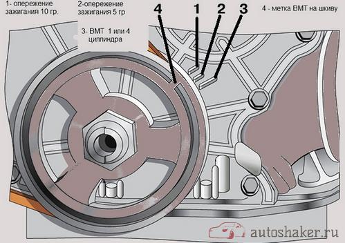 Обороты двигателя плавают форд фокус 2