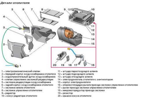 Ремонт печки ВАЗ 2110