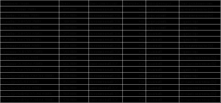 рав 4 2016 комплектации и цены фото