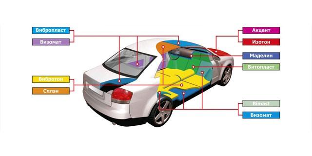 Шумоизоляция автомобиля своими руками видео напыляемая