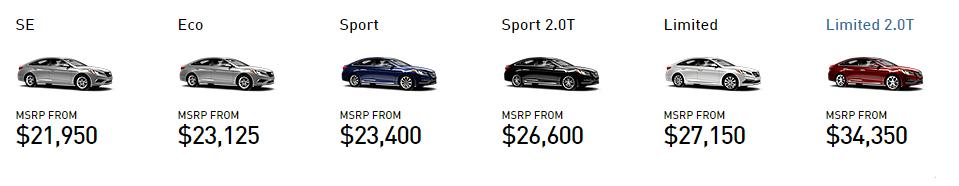 Цены на Hyundai Sonata