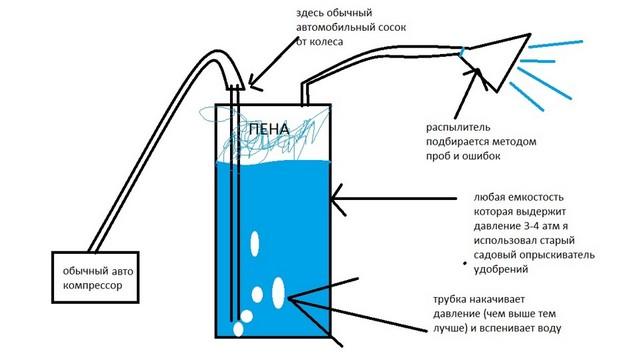 структура пеногена